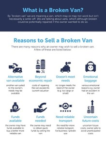 Thumb_The_Best_Way_to_Sell_a_Broken_Van_Infographic.jpg_resized_220_
